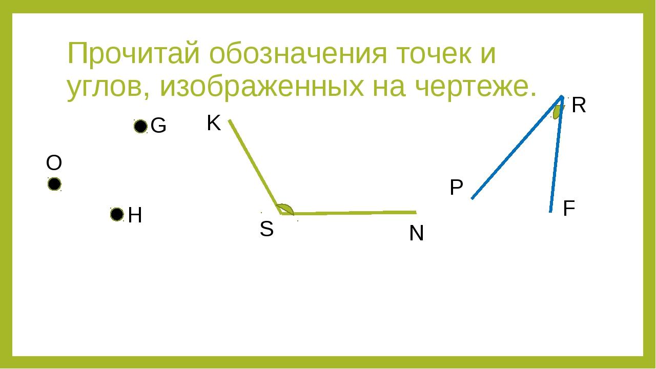 Прочитай обозначения точек и углов, изображенных на чертеже. O G H K S P N R F