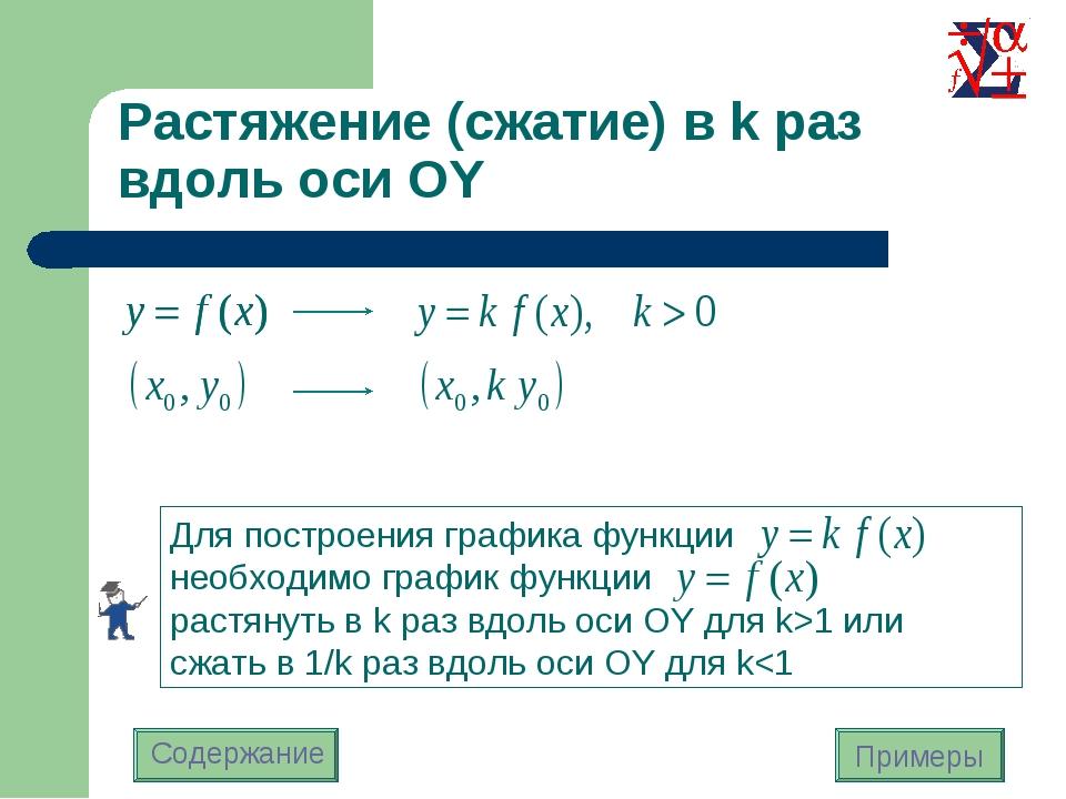 Растяжение (сжатие) в k раз вдоль оси OY Содержание Примеры