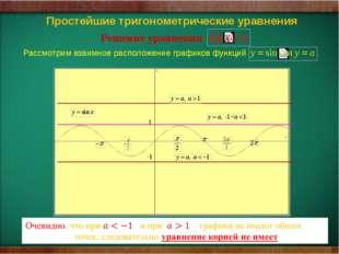 1 -1 Решение уравнения Рассмотрим взаимное расположение графиков функций  П