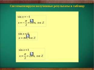 Систематизируем полученные результаты в таблицу