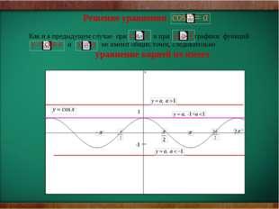 1 -1 Решение уравнения Как и в предыдущем случае при и при графики функций и