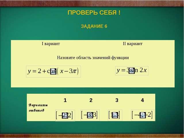 ПРОВЕРЬ СЕБЯ ! ЗАДАНИЕ 6 Iвариант IIвариант Назовите область значений функции...