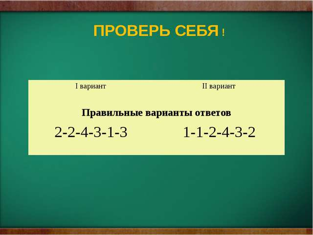 ПРОВЕРЬ СЕБЯ ! Iвариант IIвариант Правильные варианты ответов 2-2-4-3-1-3 1-1...