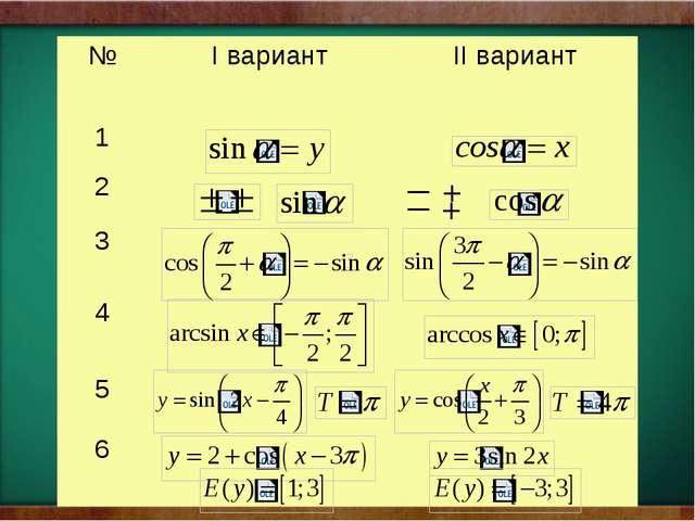 + + № Iвариант IIвариант 1 2 3 4 5 6