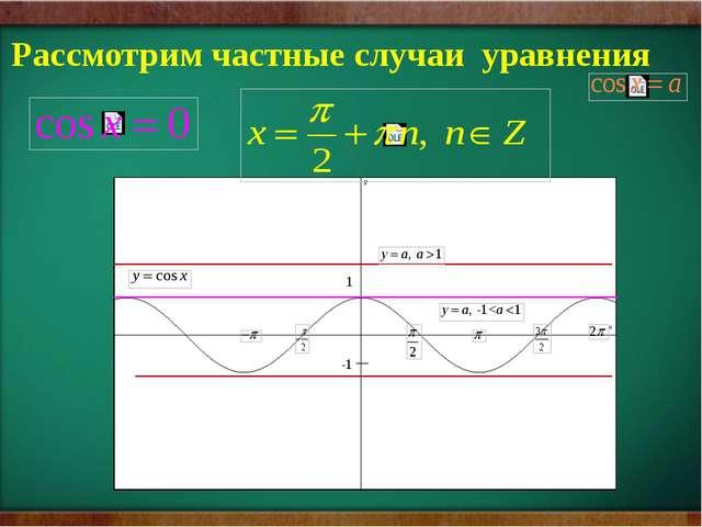 1 -1 Рассмотрим частные случаи уравнения