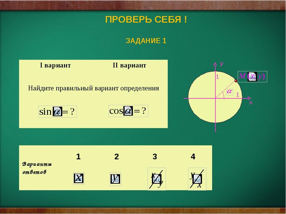 ПРОВЕРЬ СЕБЯ ! ЗАДАНИЕ 1 1 1 x y Варианты ответов 1 2 3 4 Iвариант IIвариант...