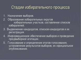 Стадии избирательного процесса 1. Назначение выборов. 2. Образование избирате