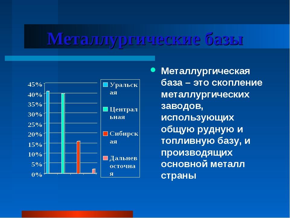 Металлургические базы Металлургическая база – это скопление металлургических...