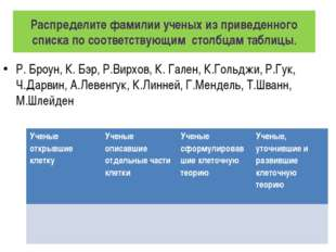 Распределите фамилии ученых из приведенного списка по соответствующим столбца