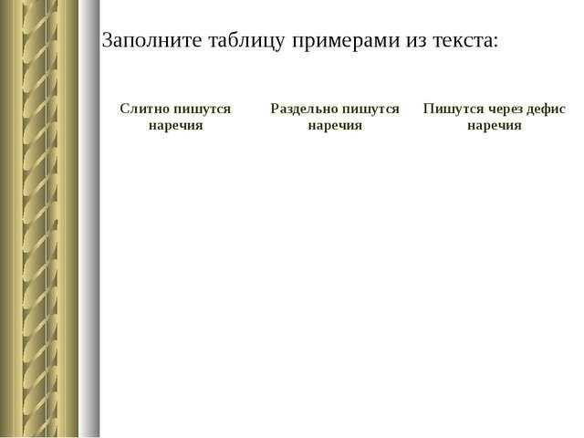 Заполните таблицу примерами из текста: Слитно пишутся наречияРаздельно пишут...