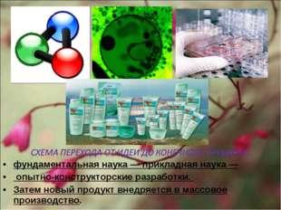 фундаментальная наука — прикладная наука — опытно-конструкторские разработки.