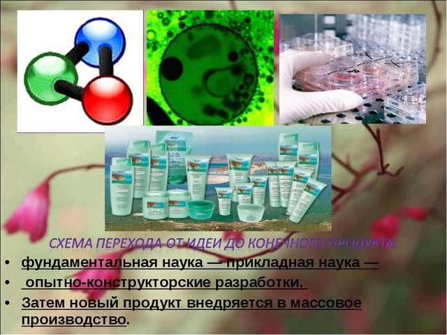 фундаментальная наука — прикладная наука — опытно-конструкторские разработки....