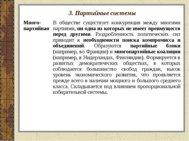 3. Партийные системы Много- партийнаяВ обществе существует конкуренция между...