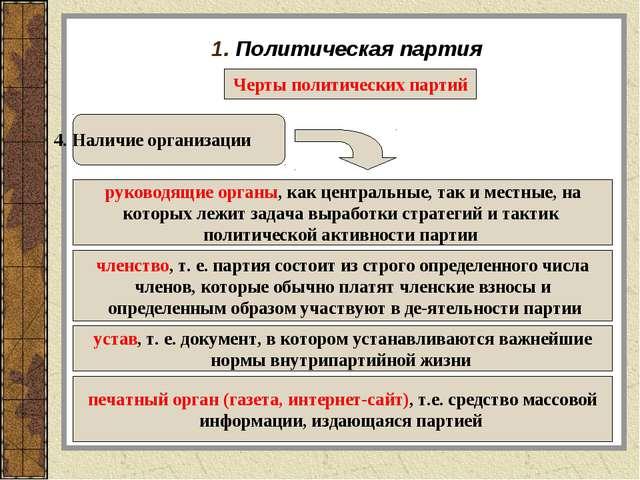 1. Политическая партия Черты политических партий 4. Наличие организации руков...
