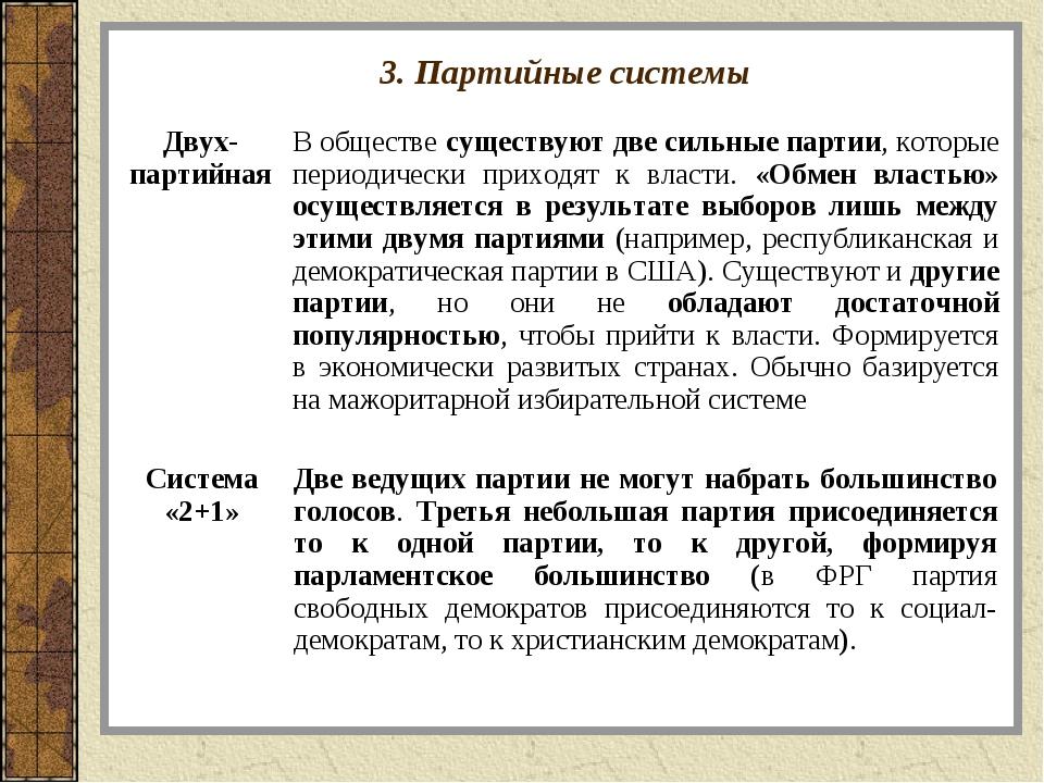 3. Партийные системы Двух- партийнаяВ обществе существуют две сильные партии...