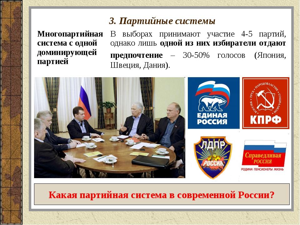 3. Партийные системы Какая партийная система в современной России? Многопарти...