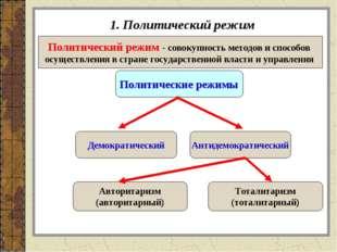 1. Политический режим Политический режим - совокупность методов и способов ос