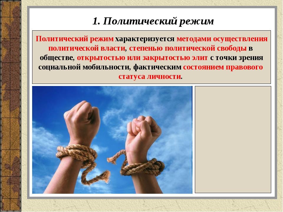 1. Политический режим Политический режим характеризуется методами осуществлен...