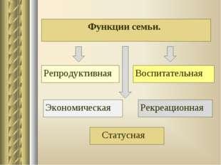 Функции семьи. Репродуктивная Воспитательная Экономическая Рекреационная Ст