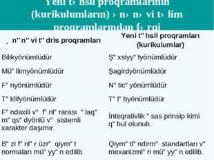 Yeni təhsil proqramlarının (kurikulumların) ənənəvi təlim proqramlarından fər