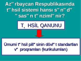 Azərbaycan Respublikasında təhsil sistemi hansı sənədə əsasən tənzimlənir? TƏ