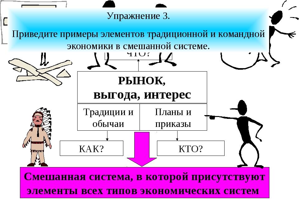 Упражнение 3. Приведите примеры элементов традиционной и командной экономики...