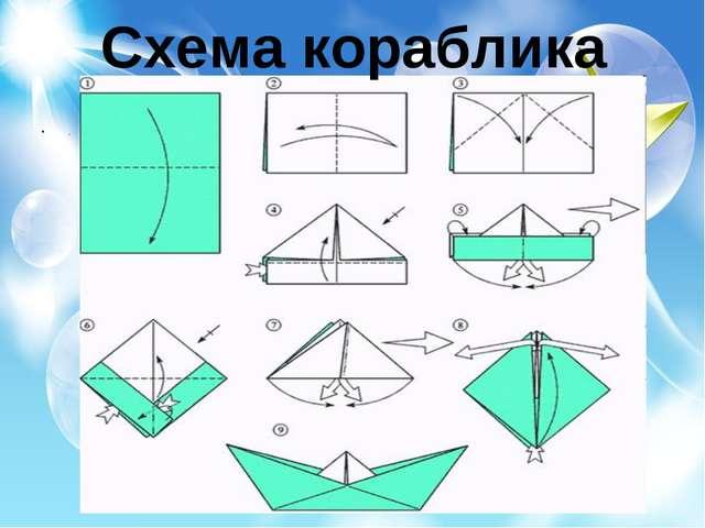 Схема кораблика .
