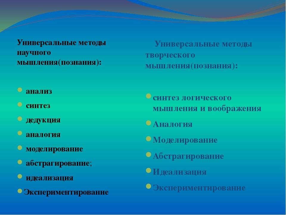 Универсальные методы научного мышления(познания): анализ синтез дедукция...