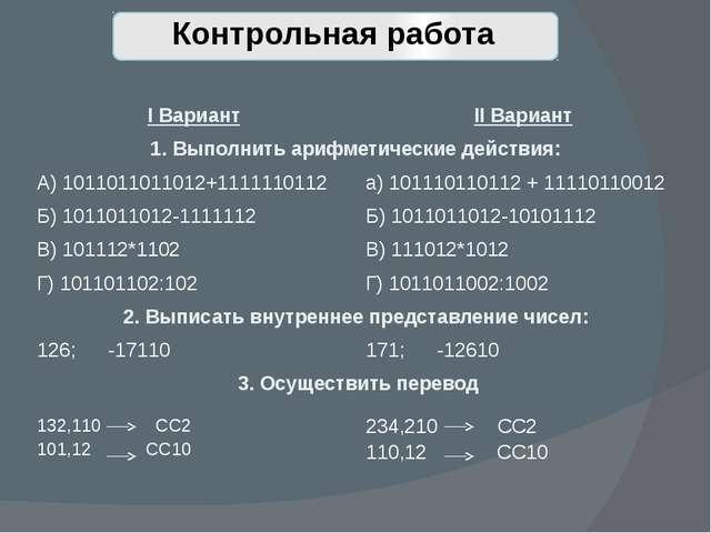 Контрольная работа IВариант IIВариант 1. Выполнить арифметические действия:...
