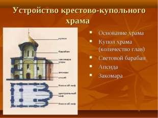 Устройство крестово-купольного храма Основание храма Купол храма (количество