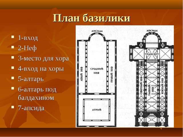 План базилики 1-вход 2-Неф 3-место для хора 4-вход на хоры 5-алтарь 6-алтарь...
