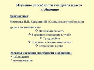 Диагностика: Методика Н.П. Капустиной «Схема экспертной оценки уровня воспита