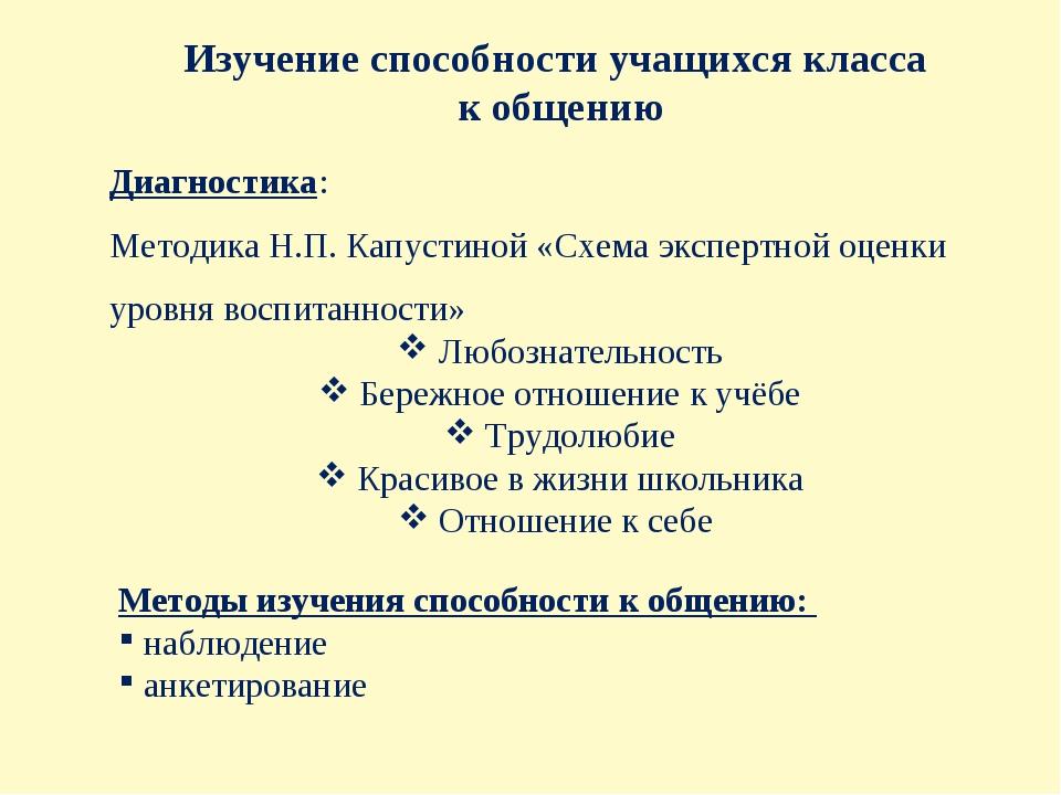 Диагностика: Методика Н.П. Капустиной «Схема экспертной оценки уровня воспита...