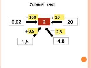 Устный счет 2 0,02 20 1,5 4,8 100 10 2,8 0,5