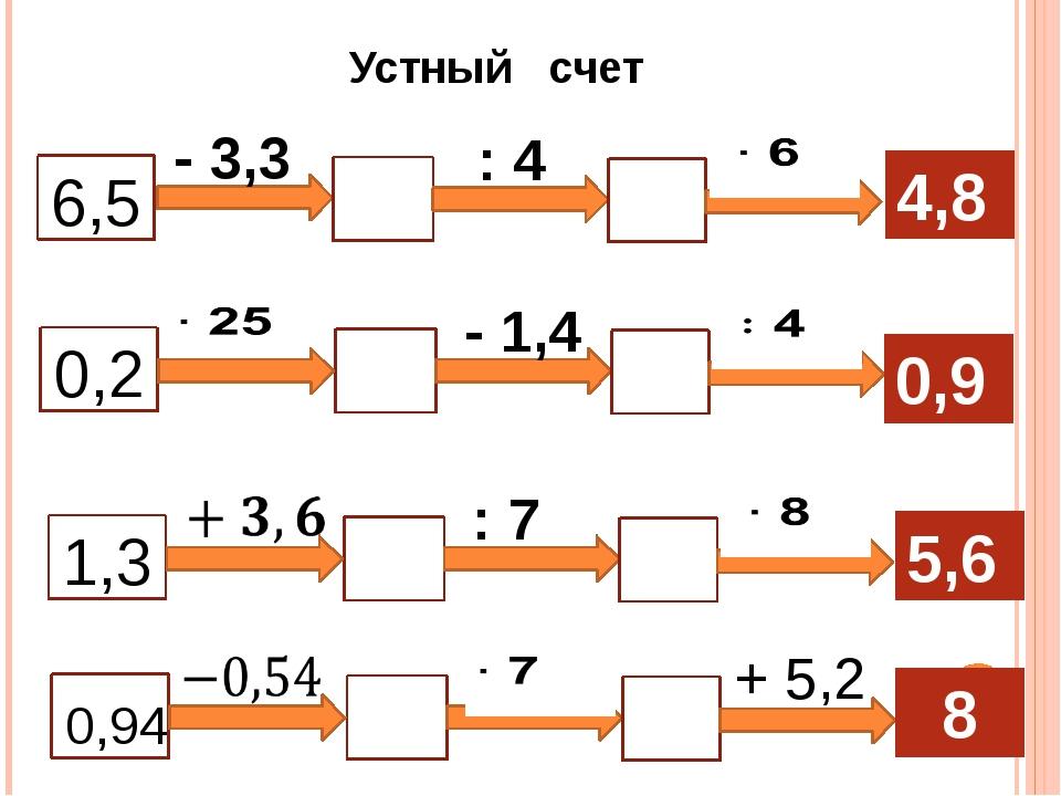 Устный счет 6,5 - 3,3 : 4 0,2 - 1,4 1,3 : 7 0,94 + 5,2 4,8 0,9 5,6 8